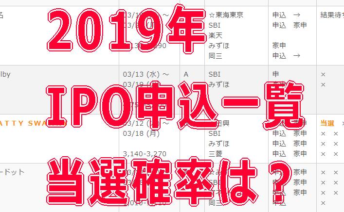 【2019年度】IPO(新規公開株)申込数と当選確率を公開