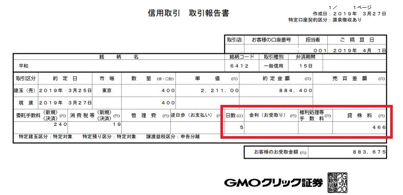 heiwa貸株料