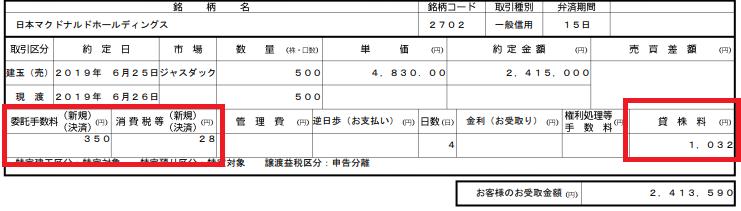 SBI電子交付書3