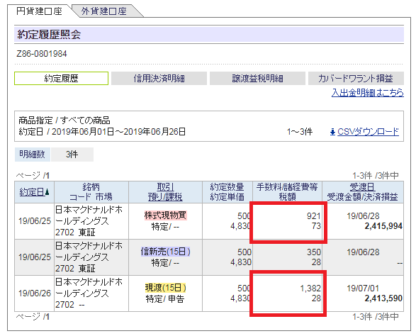 SBIクロス取引コスト2